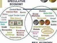 Open markets in Islam