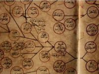 Clans of Sapient Virtue – Shaykh Ahmad Ali Adani